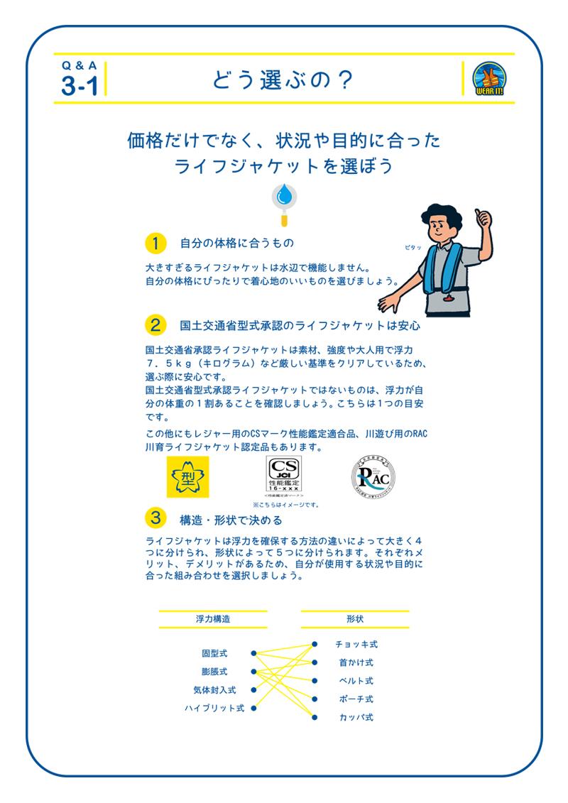3-1 どう選ぶの?価格だけでなく、状況や目的に合った ライフジャケットを選ぼう 1.自分の体格に合うもの 大きすぎるライフジャケットは水辺で機能しません。自分の体格にぴったりで着心地のいいものを選びましょう。2.国土交通省承認のライフジャケットは安心 国土交通省承認ライフジャケットは浮力7.5kg(キログラ ム)など厳しい基準をクリアしているため、選ぶ際に安心です。国土交通省承認ライフジャケットでないものは、ライフジャケッ トの内側に浮力の表記があるため、浮力が自分の体重の1割ある ことを確認しましょう。こちらは1つの目安です。体重100kg の場合、浮力10kgないといけないというわけではありません。3.構造・形状で決める ライフジャケットは浮力を確保する方法の違いによって大きく4 つに分けられ、形状によって5つに分けられます。それぞれメ リット、デメリットがあるため、自分が使用する状況や目的に 合った組み合わせを選択しましょう。浮力構造 1.固型式 2.膨脹式 3.気体封入式 4.ハイブリット式 形状 1.チョッキ式 2.首かけ式 3.ベルト式 4.ポーチ式 5.カッパ式