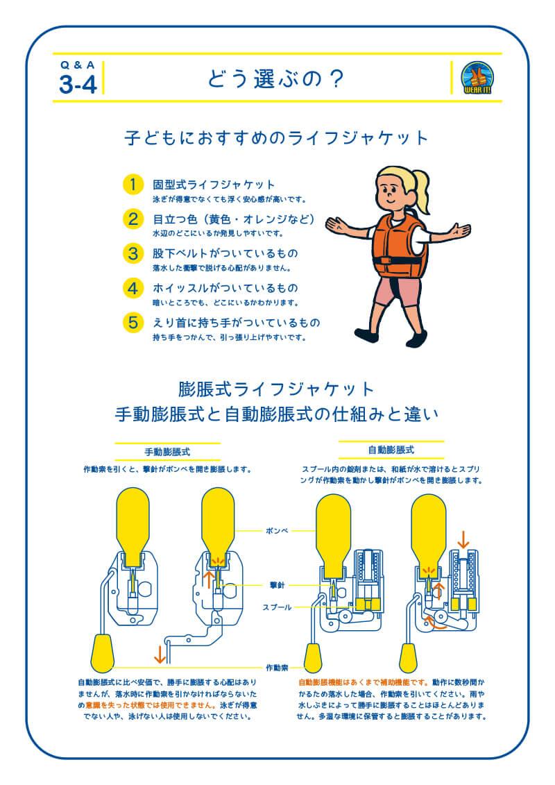 3-4 どう選ぶの?子どもにおすすめのライフジャケット1.固型式ライフジャケット 泳ぎが得意でなくても浮く安心感が高いです。2.目立つ色(黄色・オレンジなど) 水辺のどこにいるか発見しやすいです。3.股下ベルトがついているもの 落水した衝撃で脱げる心配がありません。.4ホイッスルがついているもの 暗いところでも、どこにいるかわかります。5.えり首に持ち手がついているもの 持ち手をつかんで、引っ張り上げやすいです。膨脹式ライフジャケット 手動膨脹式と自動膨脹式の仕組みと違い 手動膨脹式 作動索を引くと、撃針がボンベを開き膨脹します。自動膨脹式に比べ安価で、勝手に膨脹する心配はありませんが、落水時に作動索を引かなければならないため意識を失った状態では使用できません。泳ぎが得意でない人や、泳げない人は使用しないでください。自動膨脹式 スプール内の錠剤または、和紙が水で溶けるとスプリングが作動索を動かし撃針がボンベを開き膨脹します。自動膨脹機能はあくまで補助機能です。動作に数秒間かかるため落水した場合、作動索を引いてください。雨や水しぶきによって勝手に膨脹することはほとんどありません。多湿な環境に保管すると膨脹することがあります。
